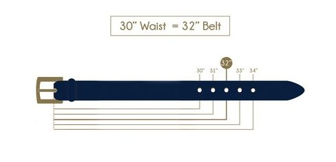 Belt Size Guide Information